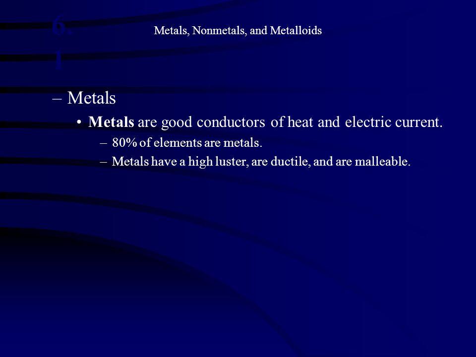 Metals, Nonmetals, and Metalloids –Metals Metals are good conductors of heat and electric current. –80% of elements are metals. –Metals have a high lu