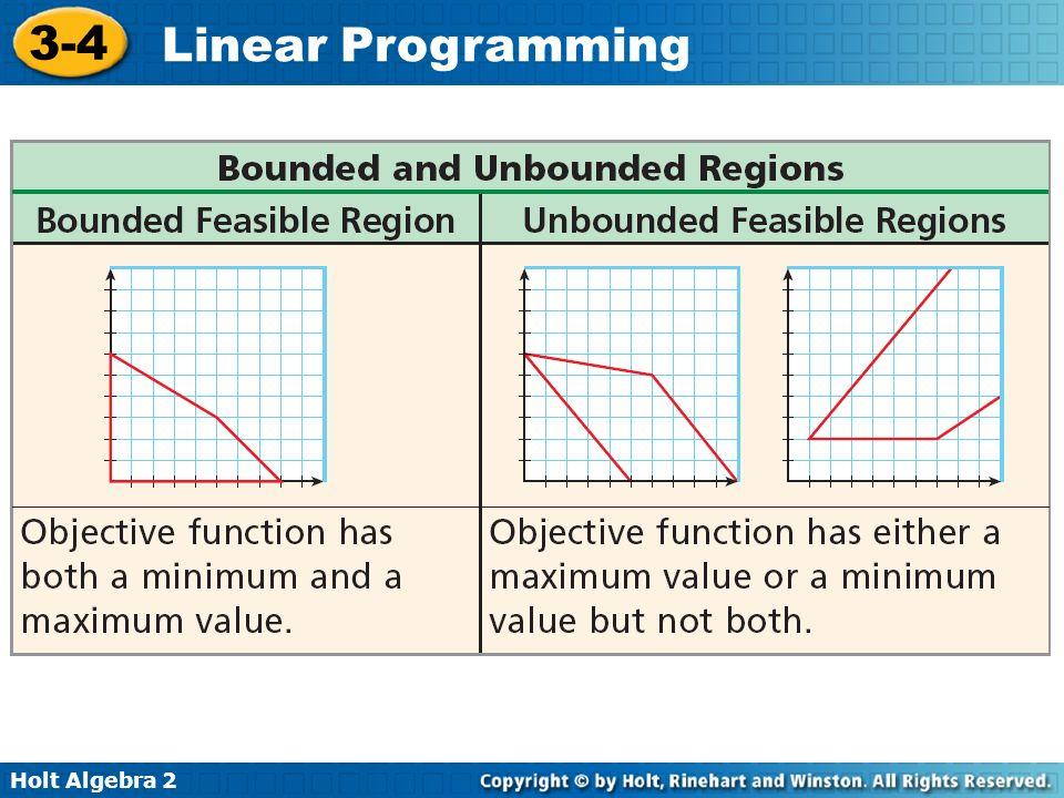 Holt Algebra 2 3-4 Linear Programming
