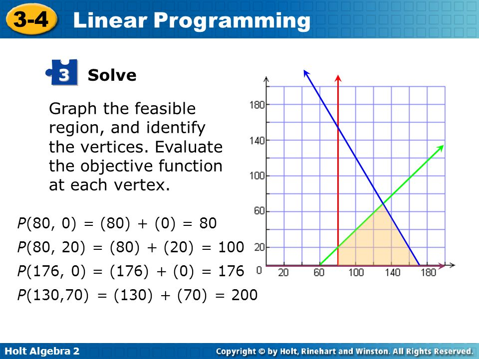 Holt Algebra 2 3-4 Linear Programming Graph the feasible region, and identify the vertices. Evaluate the objective function at each vertex. Solve 3 P(