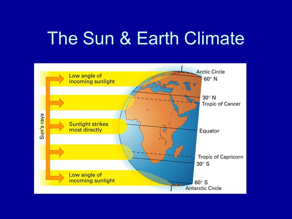 The Sun & Earth Climate
