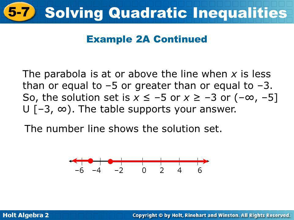 Holt Algebra 2 5-7 Solving Quadratic Inequalities Example 2A Continued The parabola is at or above the line when x is less than or equal to –5 or grea