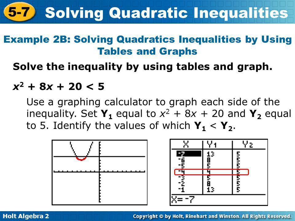 Holt Algebra 2 5-7 Solving Quadratic Inequalities Solve the inequality by using tables and graph. Example 2B: Solving Quadratics Inequalities by Using
