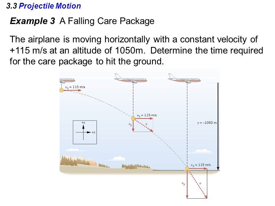 3.3 Projectile Motion Example 3 A Falling Care Package The airplane is moving horizontally with a constant velocity of +115 m/s at an altitude of 1050m.