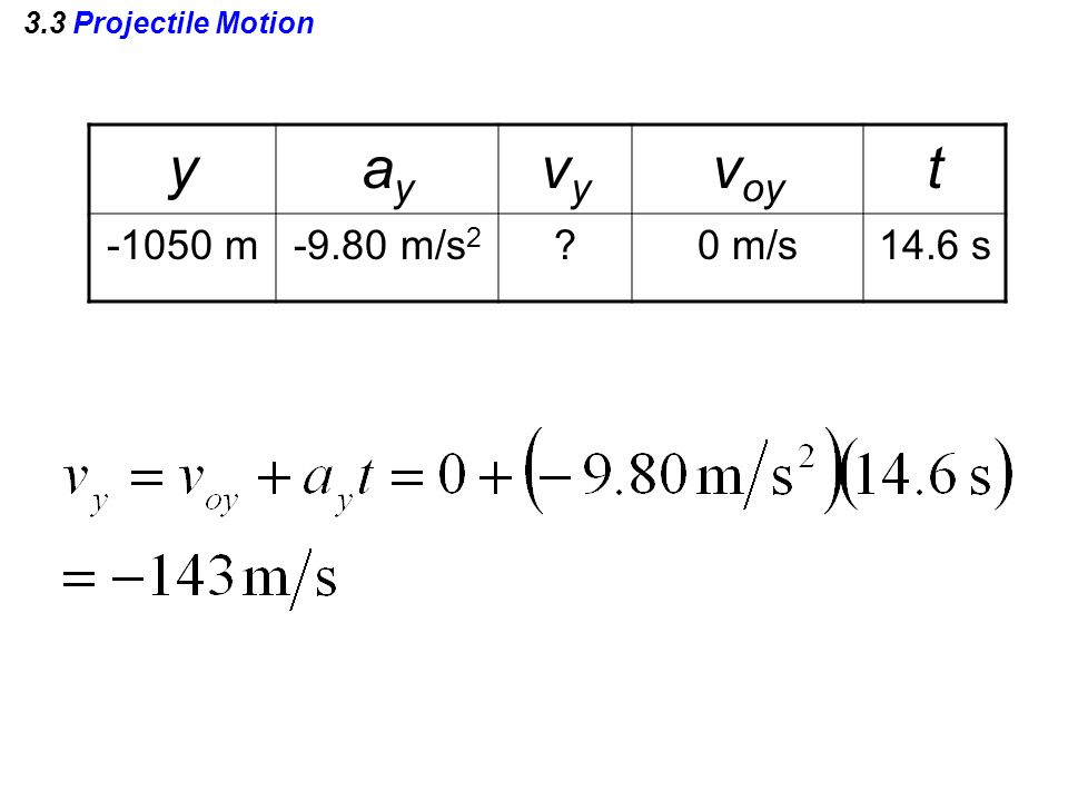 3.3 Projectile Motion yayay vyvy v oy t -1050 m-9.80 m/s 2 0 m/s14.6 s