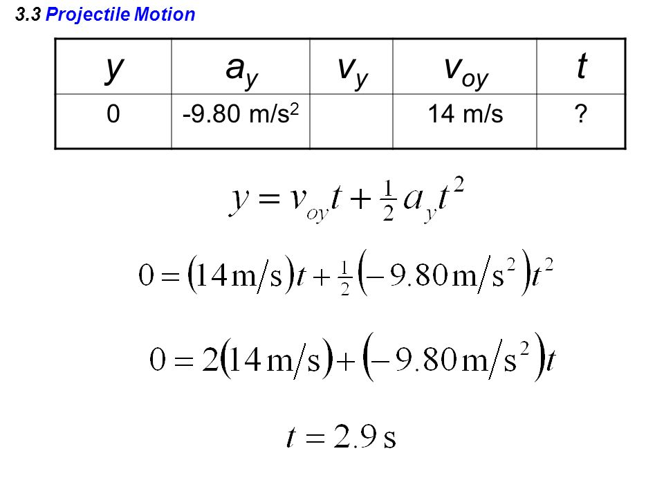 3.3 Projectile Motion yayay vyvy v oy t 0-9.80 m/s 2 14 m/s