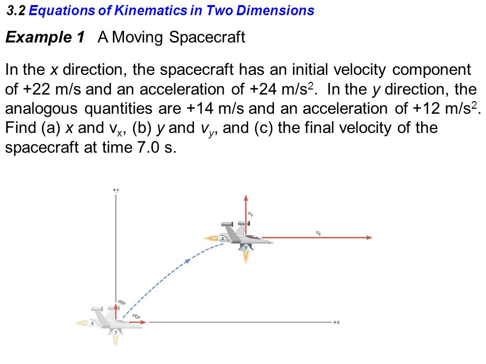 3.2 Equations of Kinematics in Two Dimensions Example 1 A Moving Spacecraft In the x direction, the spacecraft has an initial velocity component of +22 m/s and an acceleration of +24 m/s 2.
