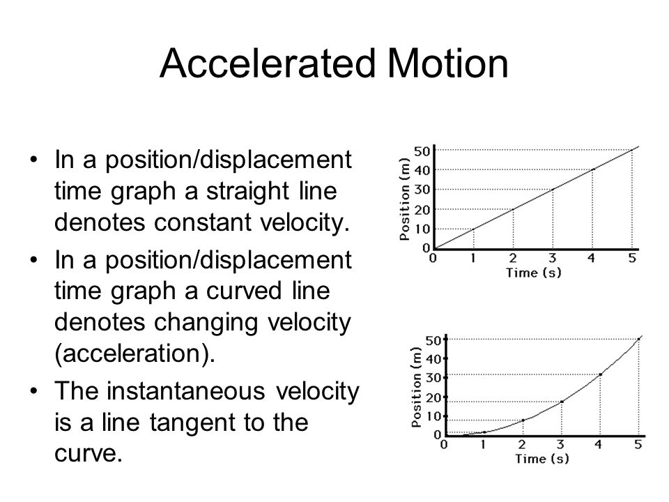 Accelerated Motion In a position/displacement time graph a straight line denotes constant velocity. In a position/displacement time graph a curved lin