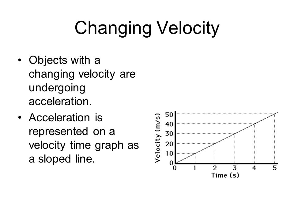 Changing Velocity Objects with a changing velocity are undergoing acceleration. Acceleration is represented on a velocity time graph as a sloped line.