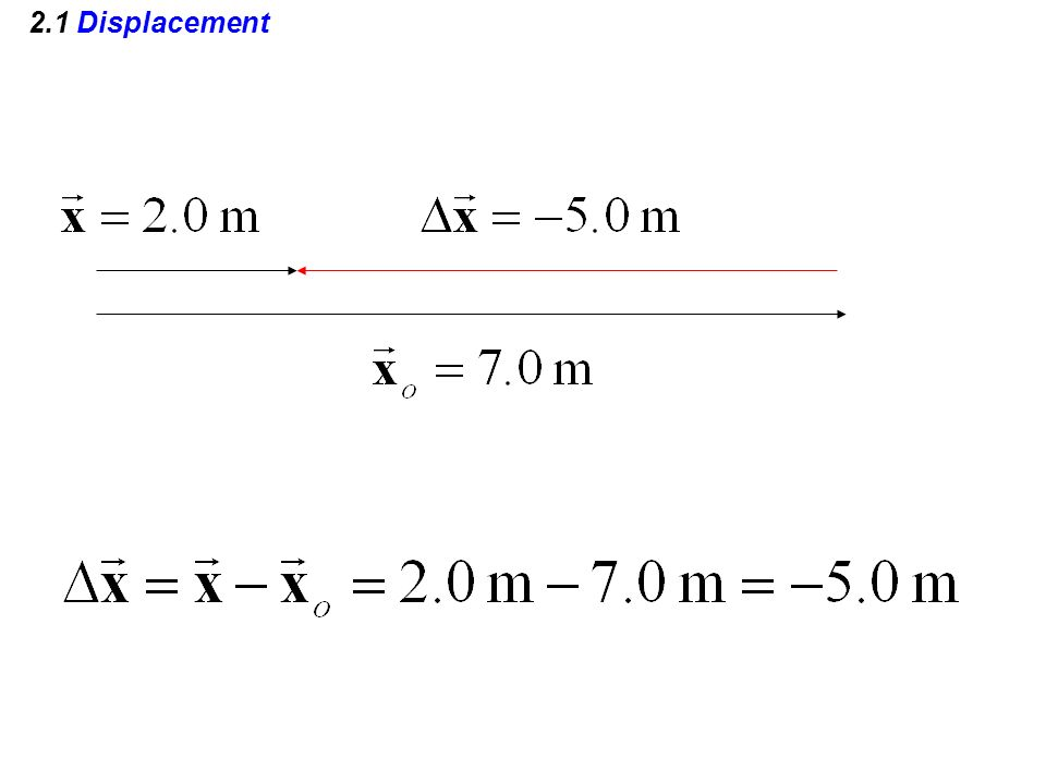 Example 3 Acceleration and Decreasing Velocity