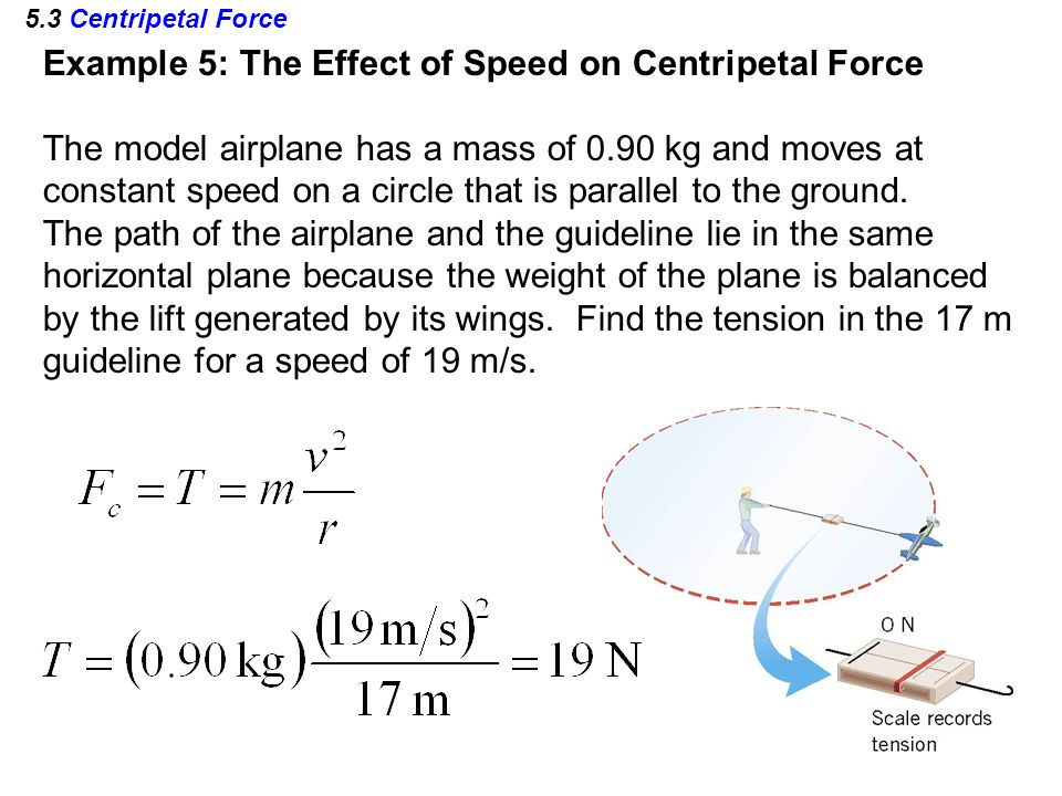 5.3 Centripetal Force Example 5: The Effect of Speed on Centripetal Force The model airplane has a mass of 0.90 kg and moves at constant speed on a ci