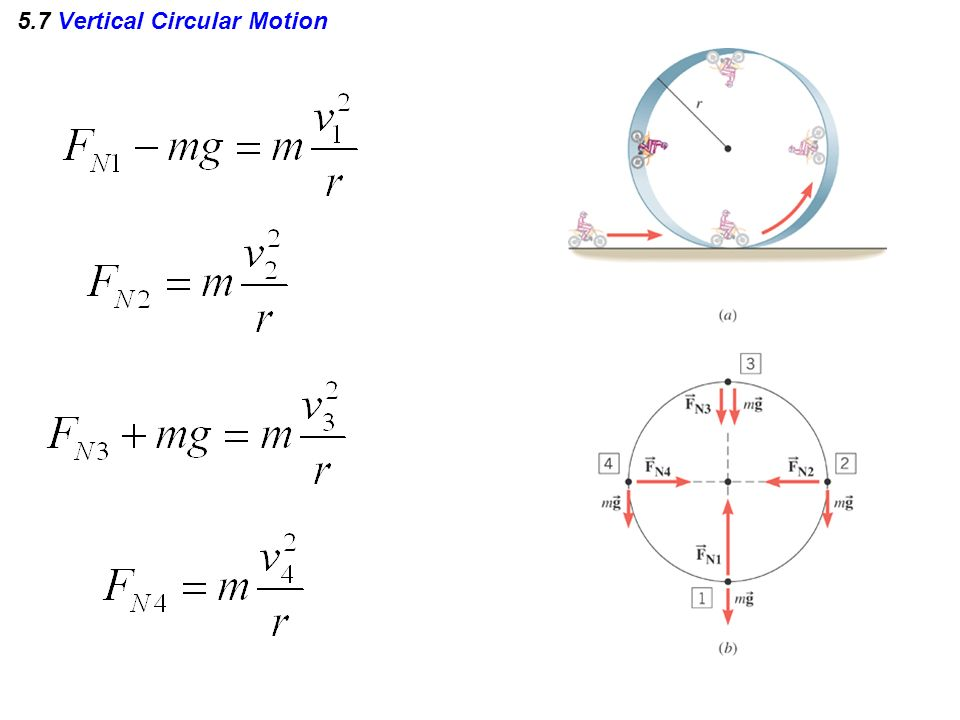 5.7 Vertical Circular Motion