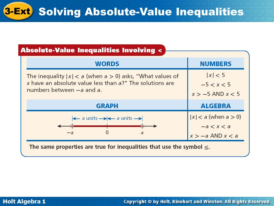 Holt Algebra 1 3-Ext Solving Absolute-Value Inequalities Example 1A: Solving Absolute-Value Inequalities Involving < Solve the inequality and graph the solutions.