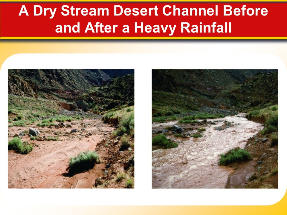 A Dry Stream Desert Channel Before and After a Heavy Rainfall
