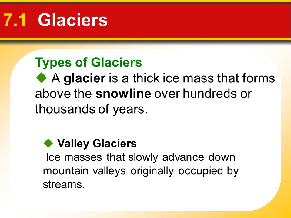 Types of Glaciers A glacier is a thick ice mass that forms above the snowline over hundreds or thousands of years. 7.1 Glaciers Valley Glaciers Ice ma