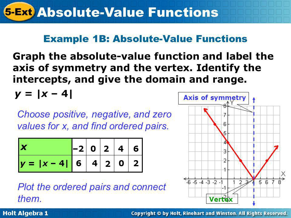 Holt Algebra 1 5-Ext Absolute-Value Functions the axis of symmetry is x = 4.