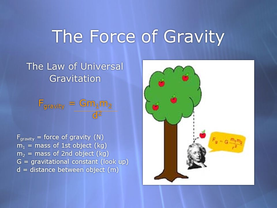 The Force of Gravity The Law of Universal Gravitation F gravity = Gm 1 m 2 d 2 F gravity = force of gravity (N) m 1 = mass of 1st object (kg) m 2 = ma
