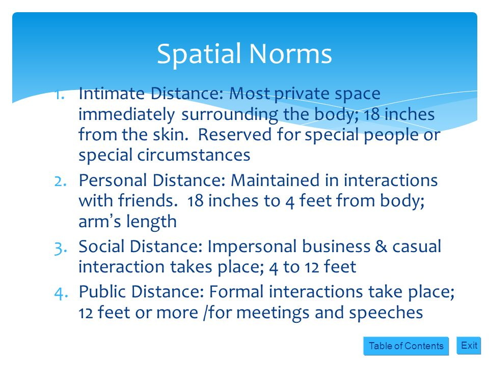 Fig.20.2 Typical spatial zones (in feet) for face-to-face interactions in North America.