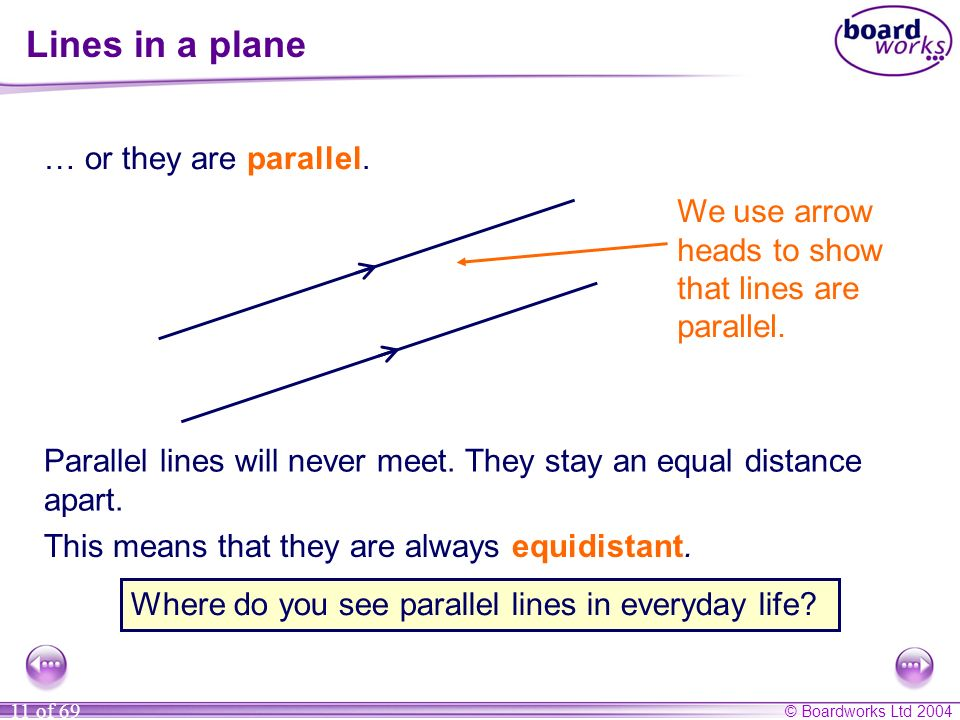 © Boardworks Ltd 2004 11 of 69 Lines in a plane … or they are parallel. We use arrow heads to show that lines are parallel. Parallel lines will never