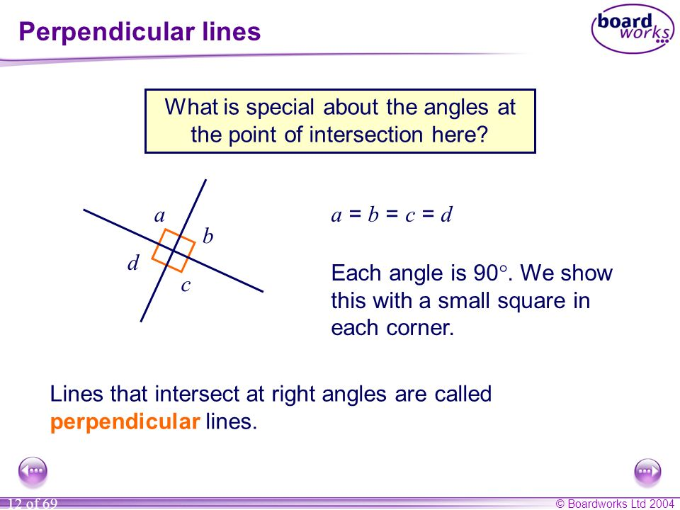 © Boardworks Ltd 2004 12 of 69 Perpendicular lines What is special about the angles at the point of intersection here? a = b = c = d Lines that inters