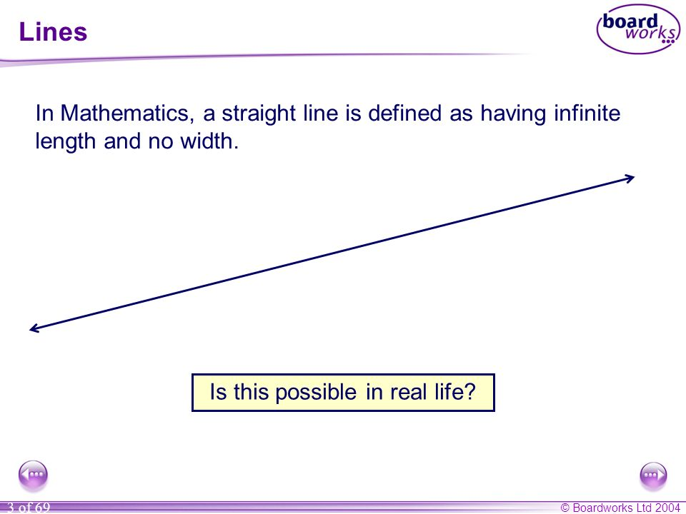 © Boardworks Ltd 2004 3 of 69 Lines In Mathematics, a straight line is defined as having infinite length and no width. Is this possible in real life?