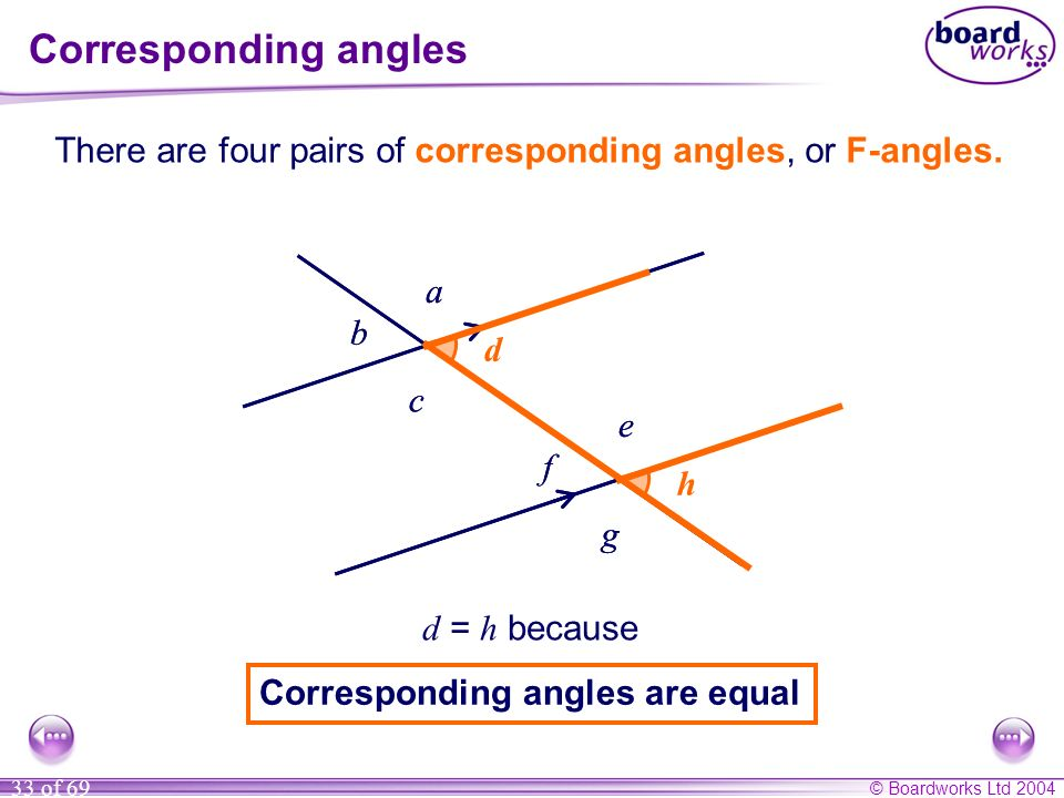 © Boardworks Ltd 2004 33 of 69 dd hh a b c e f g Corresponding angles There are four pairs of corresponding angles, or F-angles. a b c e f g d = h bec