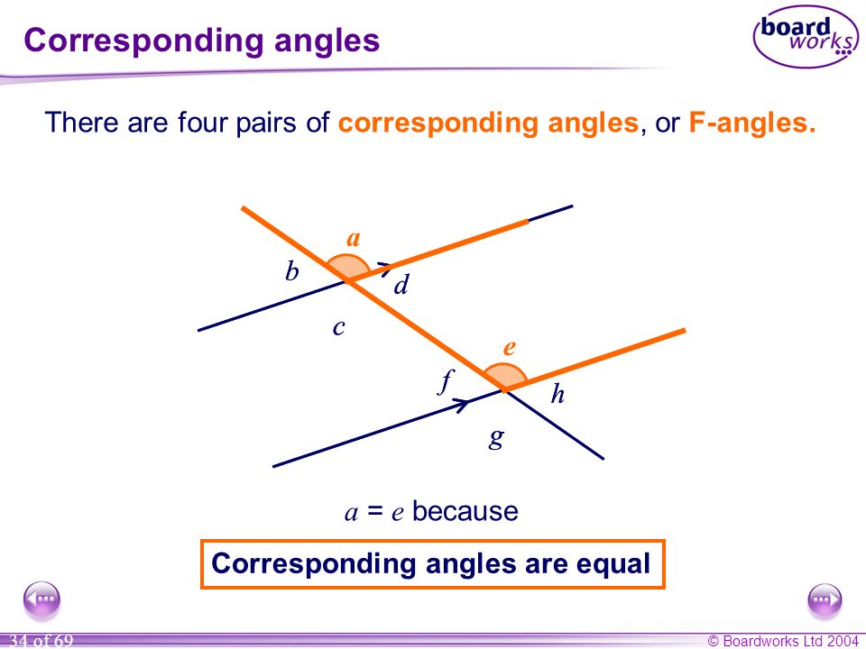 © Boardworks Ltd 2004 34 of 69 ee aa b c d f g h Corresponding angles There are four pairs of corresponding angles, or F-angles. b c d f g h a = e bec