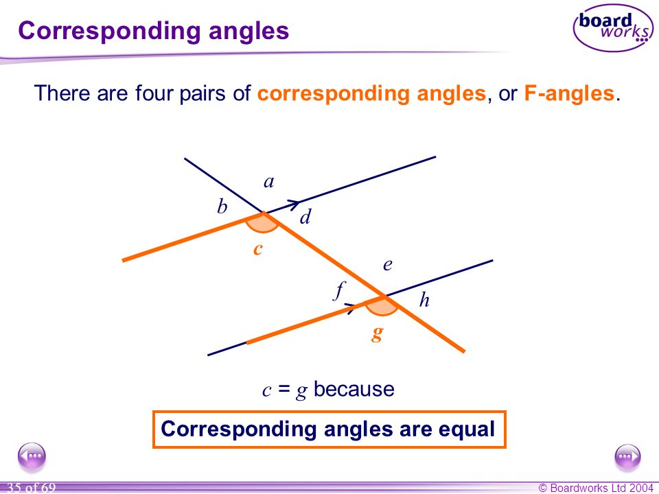 © Boardworks Ltd 2004 35 of 69 gg cc Corresponding angles There are four pairs of corresponding angles, or F-angles. c = g because Corresponding angle