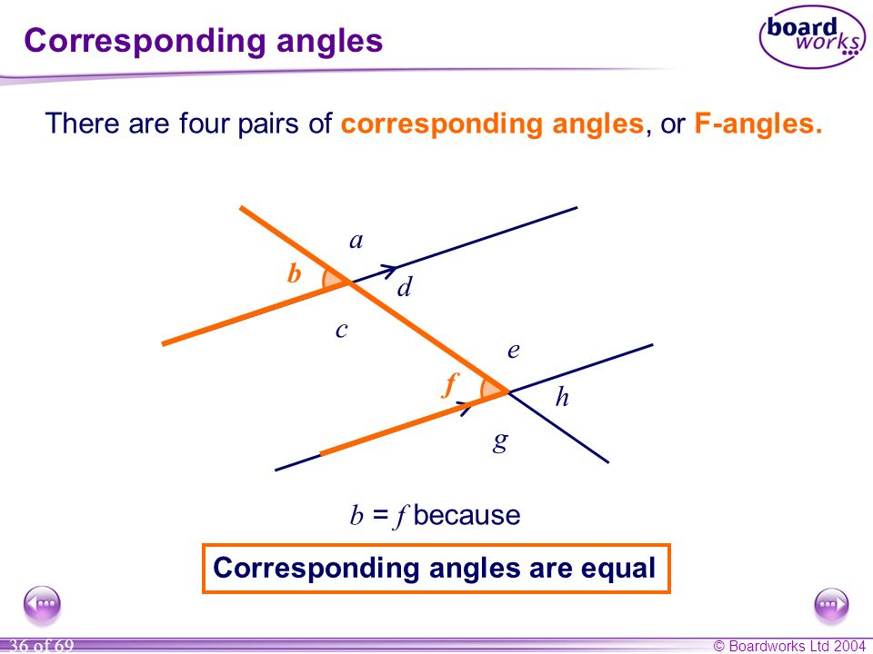 © Boardworks Ltd 2004 36 of 69 ff Corresponding angles There are four pairs of corresponding angles, or F-angles. b = f because Corresponding angles a