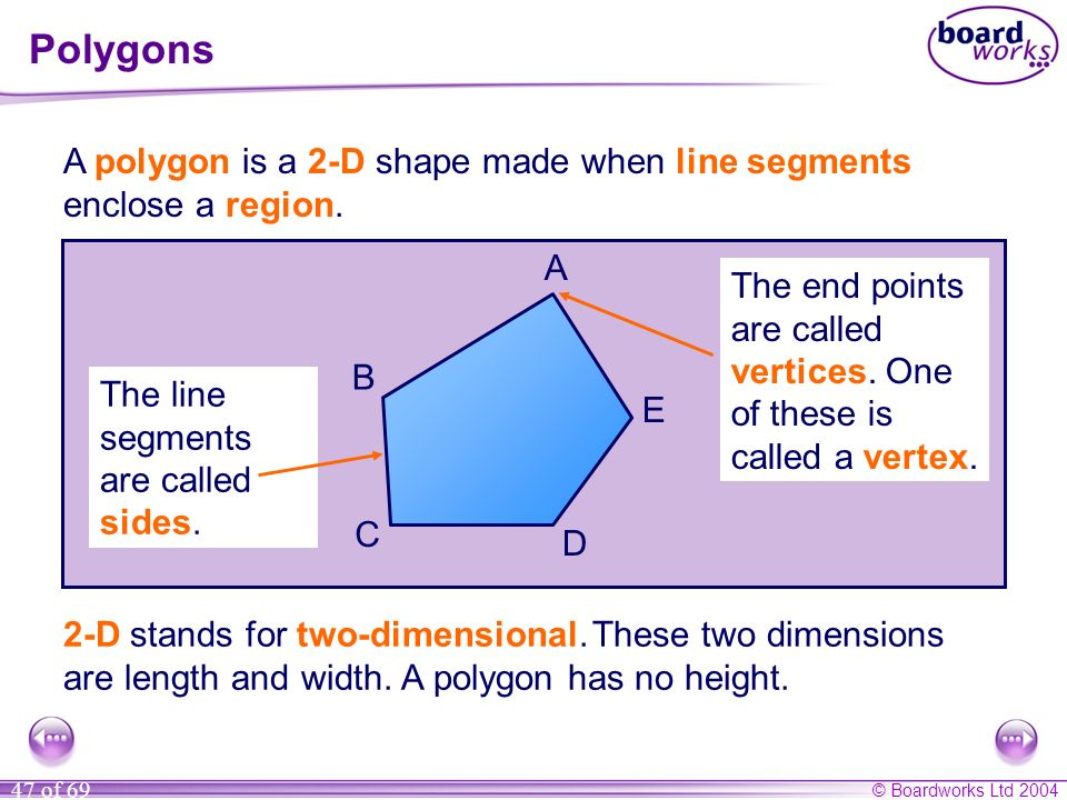© Boardworks Ltd 2004 47 of 69 Polygons A polygon is a 2-D shape made when line segments enclose a region. A B C D E The line segments are called side