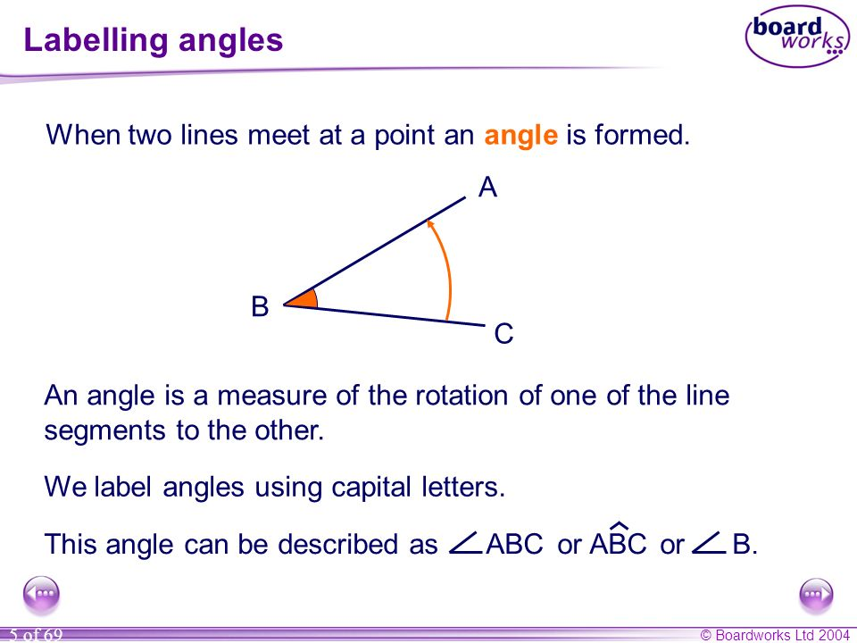 © Boardworks Ltd 2004 5 of 69 Labelling angles When two lines meet at a point an angle is formed. An angle is a measure of the rotation of one of the