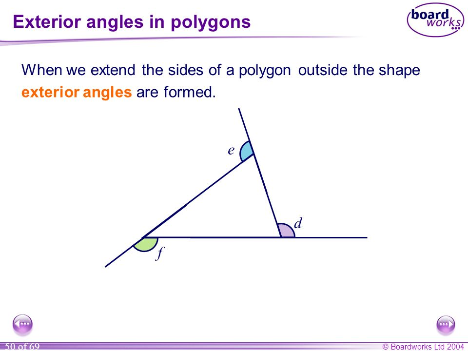© Boardworks Ltd 2004 50 of 69 Exterior angles in polygons f d e When we extend the sides of a polygon outside the shape exterior angles are formed.