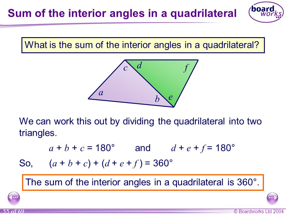 © Boardworks Ltd 2004 55 of 69 Sum of the interior angles in a quadrilateral c a b What is the sum of the interior angles in a quadrilateral? We can w