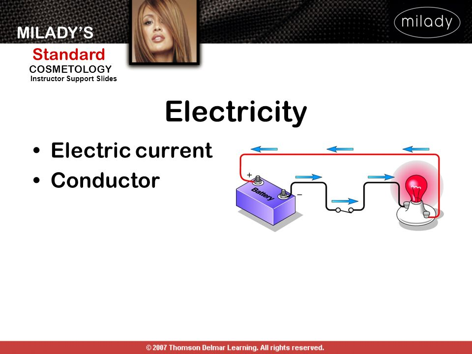 MILADYS Standard Instructor Support Slides COSMETOLOGY Electricity Electric current Conductor