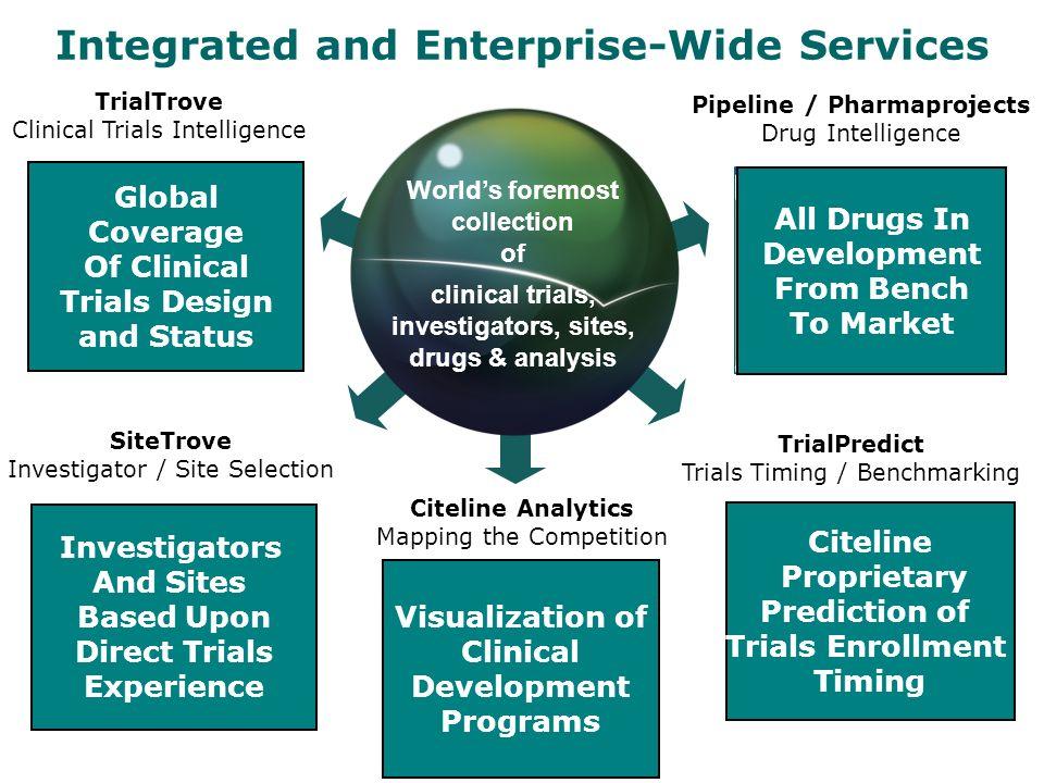 An informa business www.citeline.com Citelines Drug Intelligence One centralized database of drug information Drug, company data to meet all business development needs