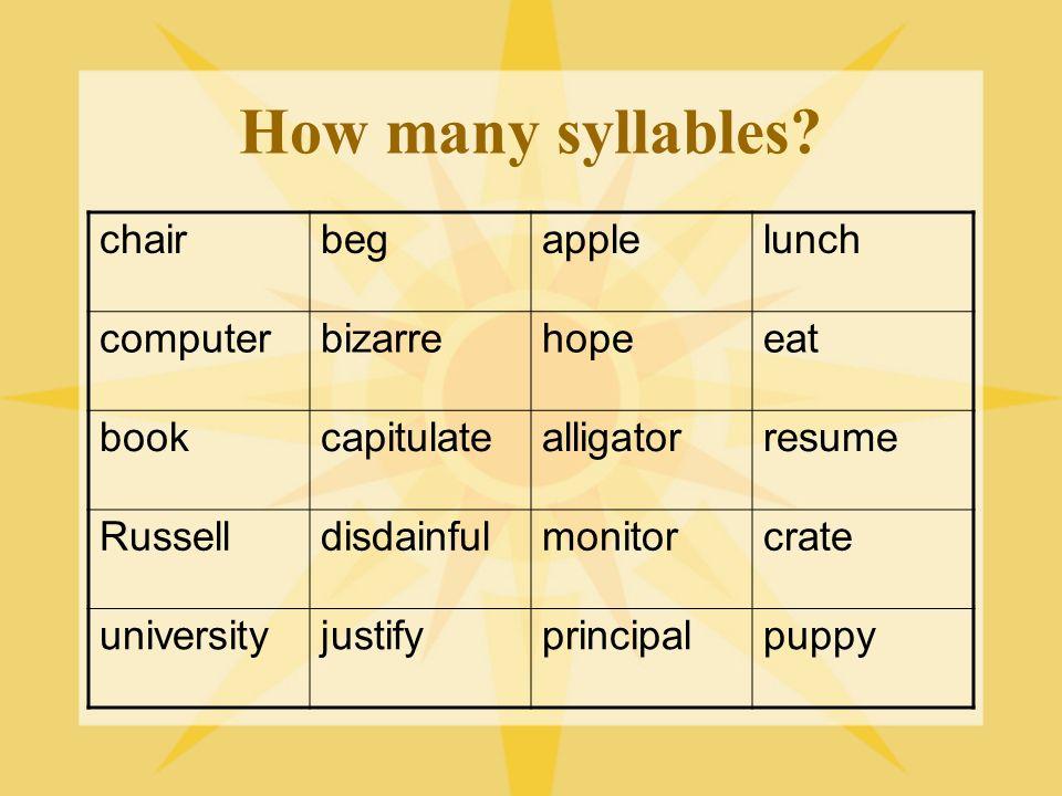 How many syllables? chairbegapplelunch computerbizarrehopeeat bookcapitulatealligatorresume Russelldisdainfulmonitorcrate universityjustifyprincipalpu