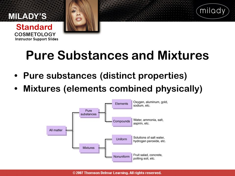 MILADYS Standard Instructor Support Slides COSMETOLOGY Pure Substances and Mixtures Pure substances (distinct properties) Mixtures (elements combined
