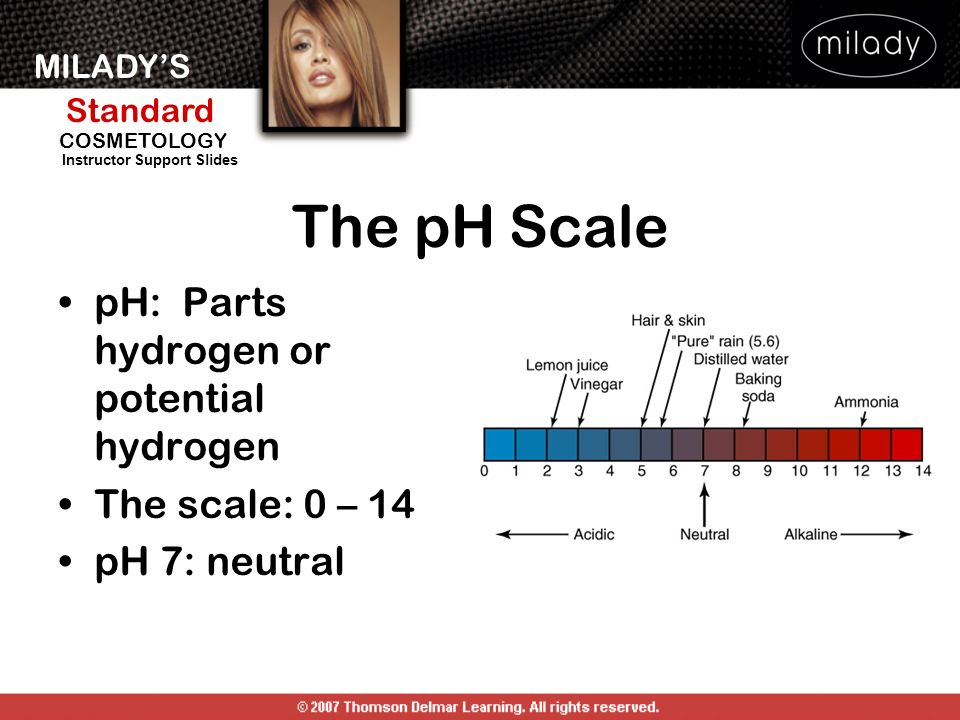 MILADYS Standard Instructor Support Slides COSMETOLOGY The pH Scale pH: Parts hydrogen or potential hydrogen The scale: 0 – 14 pH 7: neutral