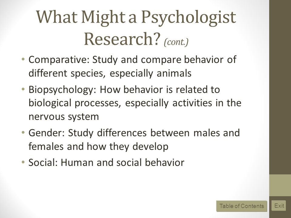 What Might a Psychologist Research.