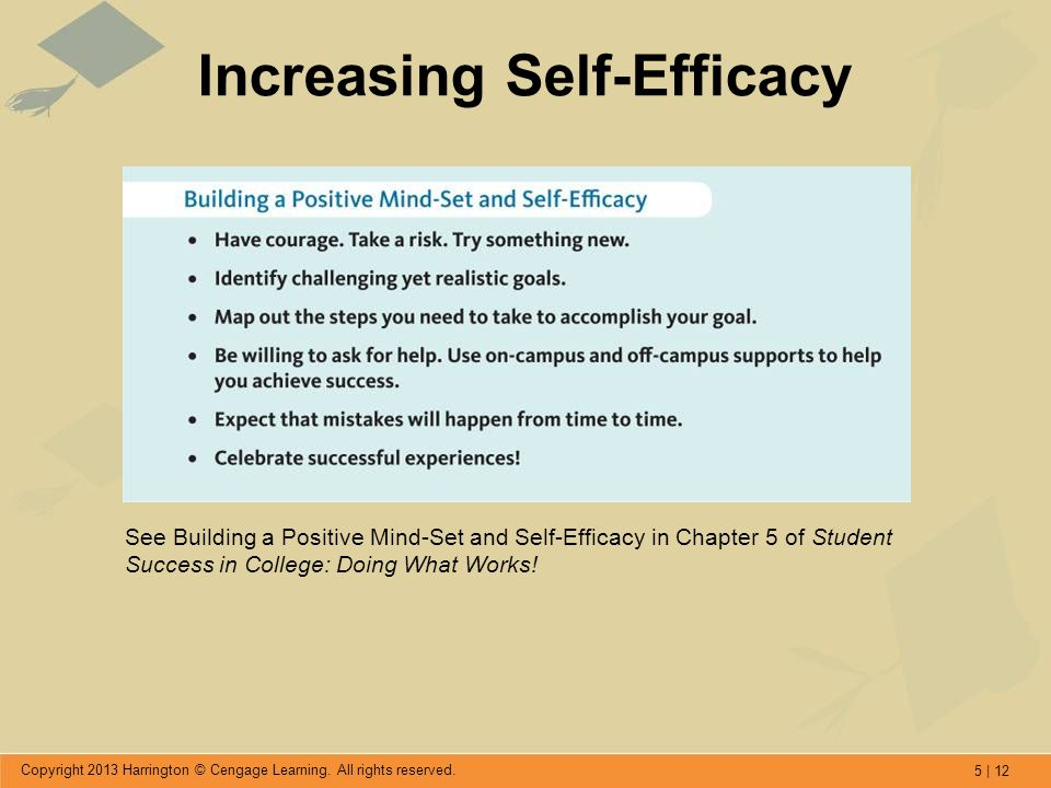 5 | 12 Copyright 2013 Harrington © Cengage Learning. All rights reserved. Increasing Self-Efficacy See Building a Positive Mind-Set and Self-Efficacy