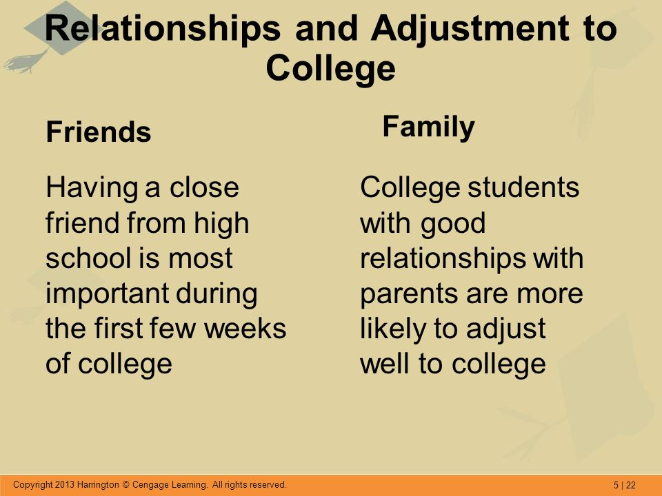 5 | 22 Copyright 2013 Harrington © Cengage Learning. All rights reserved. Relationships and Adjustment to College Friends Having a close friend from h