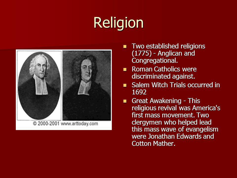 Religion Two established religions (1775) - Anglican and Congregational. Two established religions (1775) - Anglican and Congregational. Roman Catholi