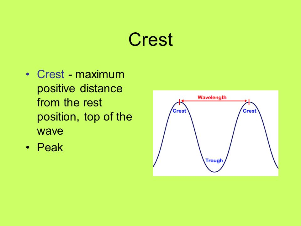 Crest Crest - maximum positive distance from the rest position, top of the wave Peak