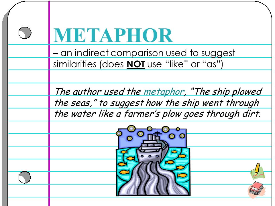 – an indirect comparison used to suggest similarities (does NOT use like or as) METAPHOR The author used the metaphor, The ship plowed the seas, to suggest how the ship went through the water like a farmers plow goes through dirt.