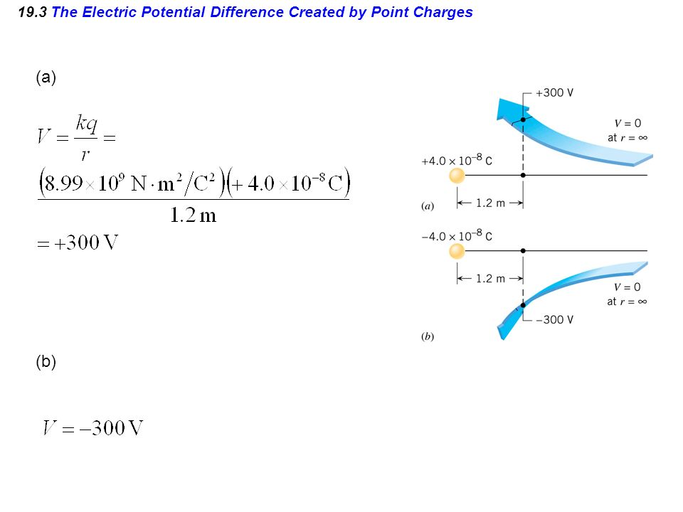 19.3 The Electric Potential Difference Created by Point Charges (a) (b)