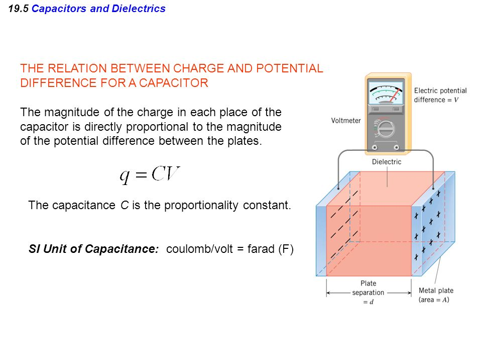 19.5 Capacitors and Dielectrics THE RELATION BETWEEN CHARGE AND POTENTIAL DIFFERENCE FOR A CAPACITOR The magnitude of the charge in each place of the