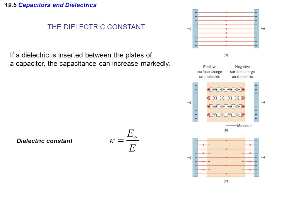 19.5 Capacitors and Dielectrics THE DIELECTRIC CONSTANT If a dielectric is inserted between the plates of a capacitor, the capacitance can increase ma