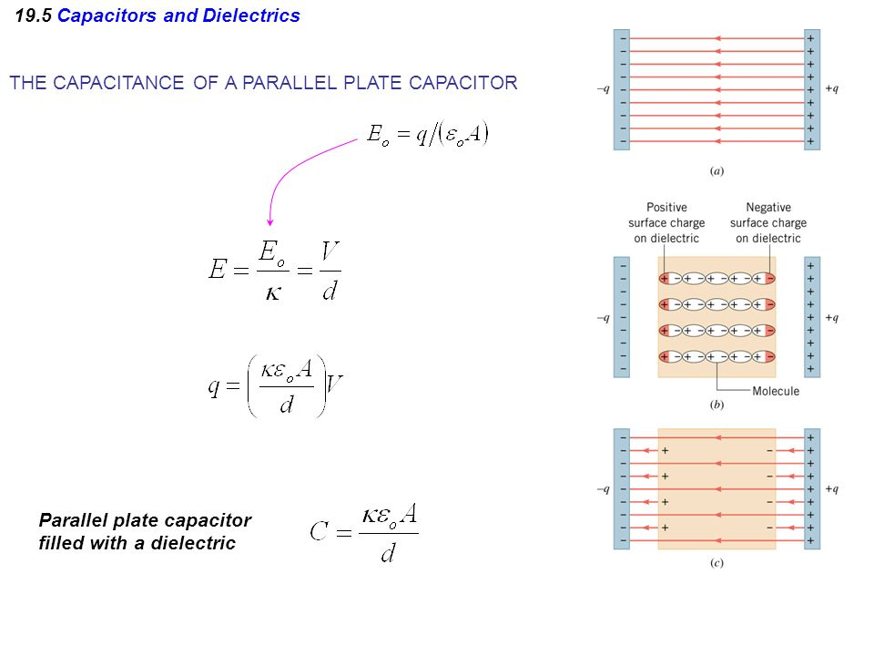 THE CAPACITANCE OF A PARALLEL PLATE CAPACITOR Parallel plate capacitor filled with a dielectric