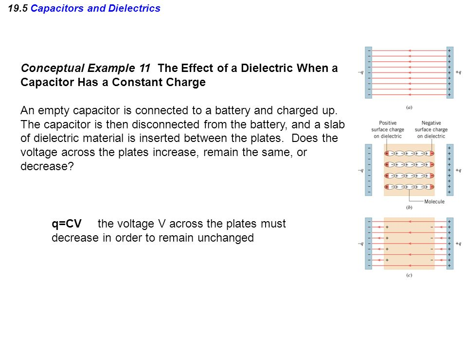 19.5 Capacitors and Dielectrics Conceptual Example 11 The Effect of a Dielectric When a Capacitor Has a Constant Charge An empty capacitor is connecte