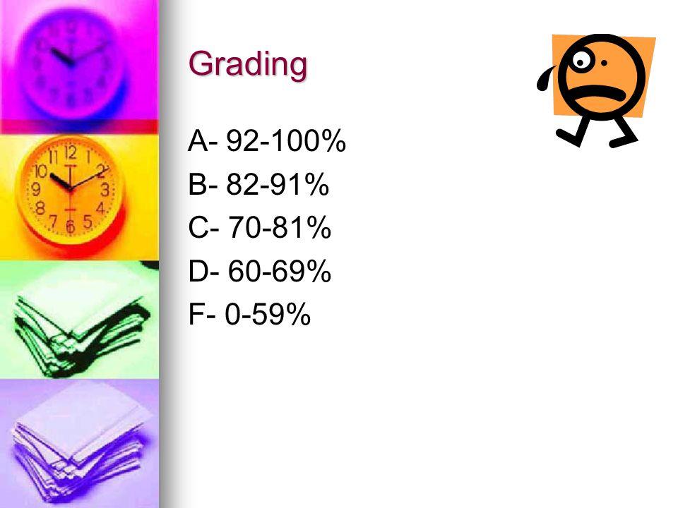 Grading A- 92-100% B- 82-91% C- 70-81% D- 60-69% F- 0-59%