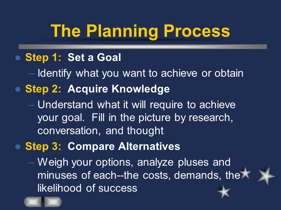 The Planning Process Step 1: Set a Goal –Identify what you want to achieve or obtain Step 2: Acquire Knowledge –Understand what it will require to ach